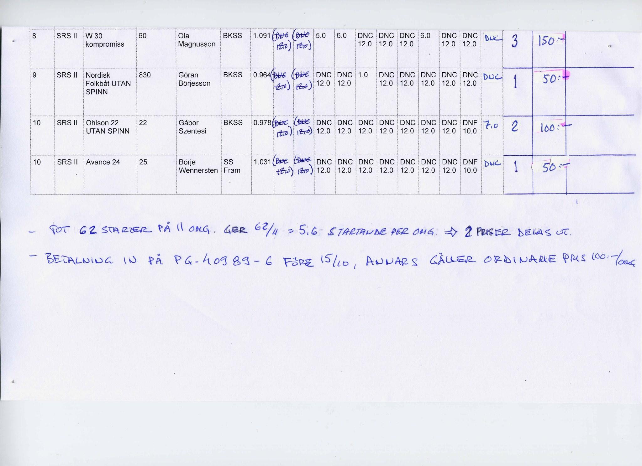 Betalning 2013 SRS-2-2